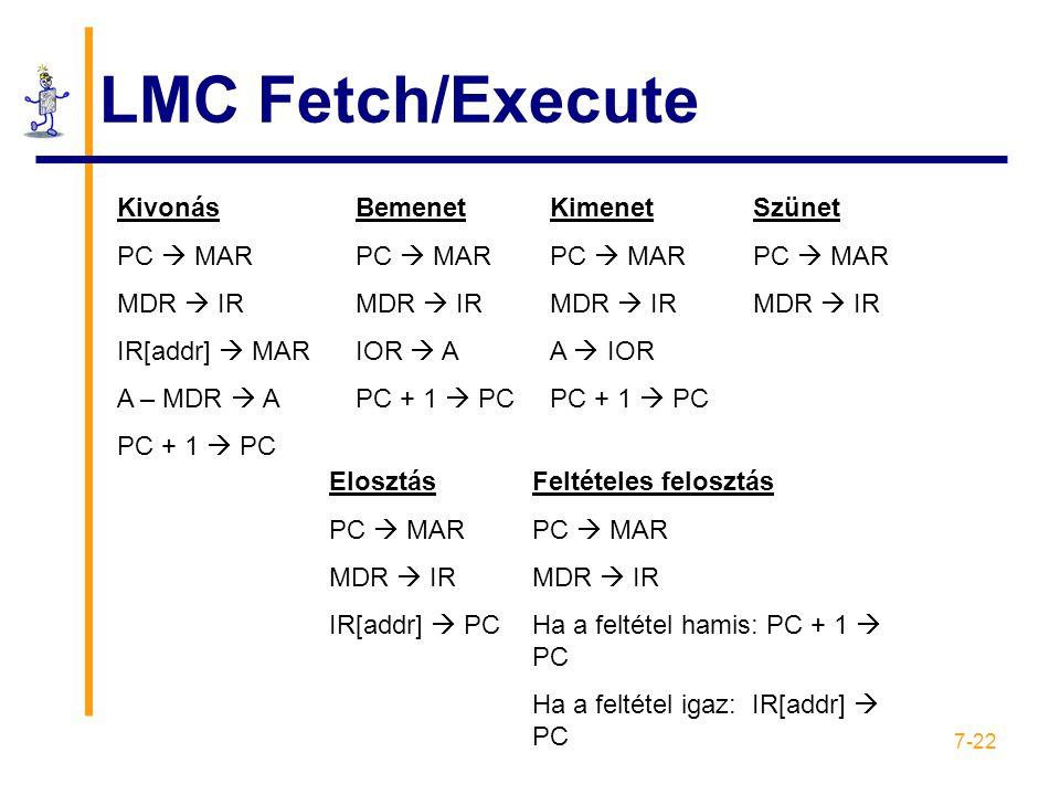 LMC Fetch/Execute Kivonás PC  MAR MDR  IR IR[addr]  MAR A – MDR  A